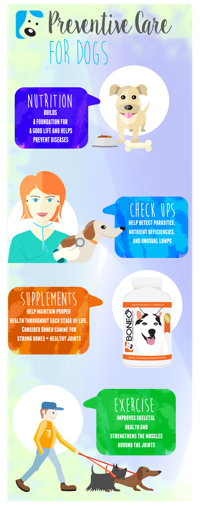 Preventive Care for Dogs